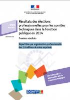 ResultatElecPro2014